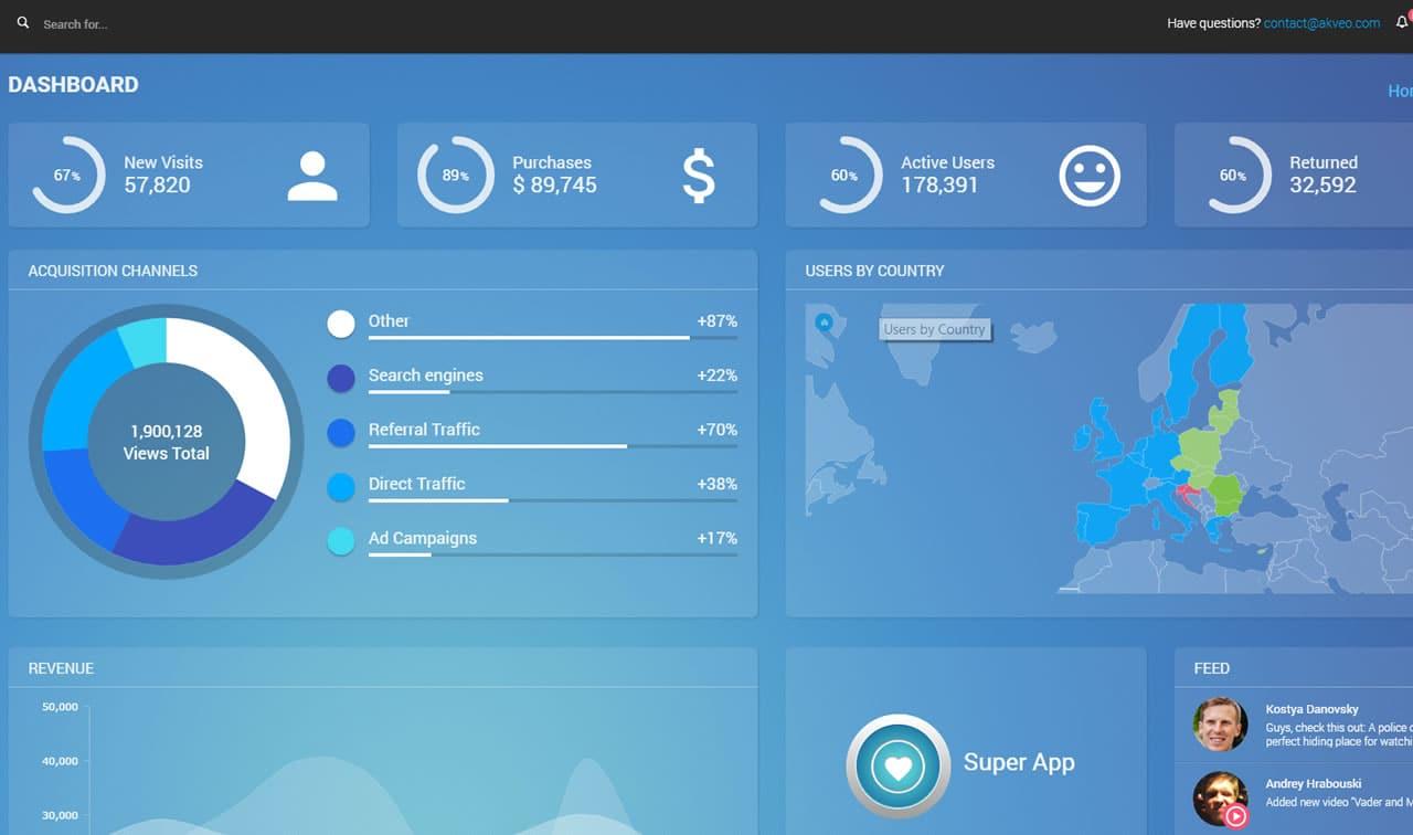 Admin Dashboard Template basato su Angular 2, Bootstrap 4 e Webpack